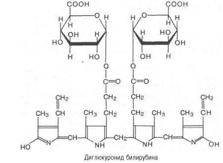 Минеральная вода при заболеваниях печени и поджелудочной