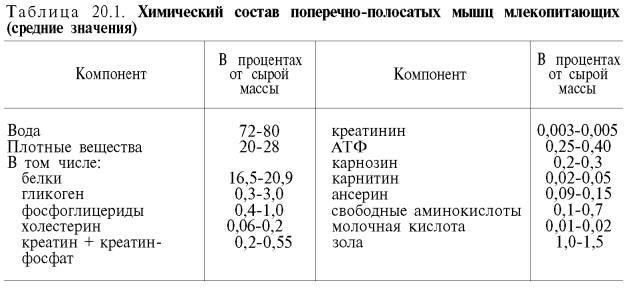biohimicheskiy-sostav-spermi