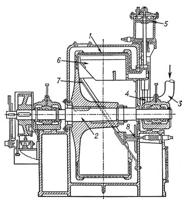 Схема ротора осветляющей