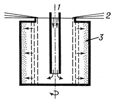 центрифуги: 1 — ротор;