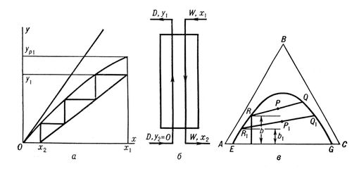 б — схема однократной