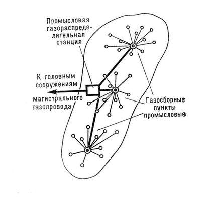 Схема группового размещения