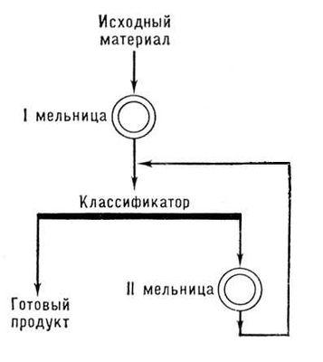 Мойка для стройки ЭКОМЕТАЛЛПРОМ  Пункт мойки колес