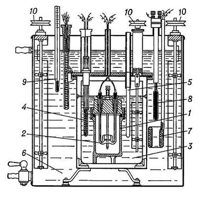 Адиабатический калориметр для