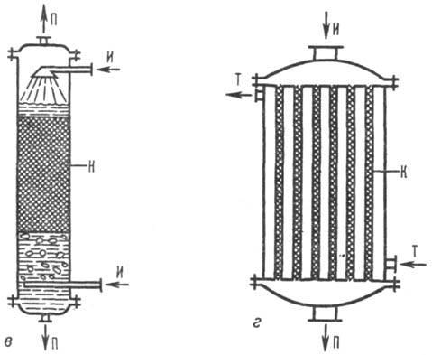 емкостный реактор с