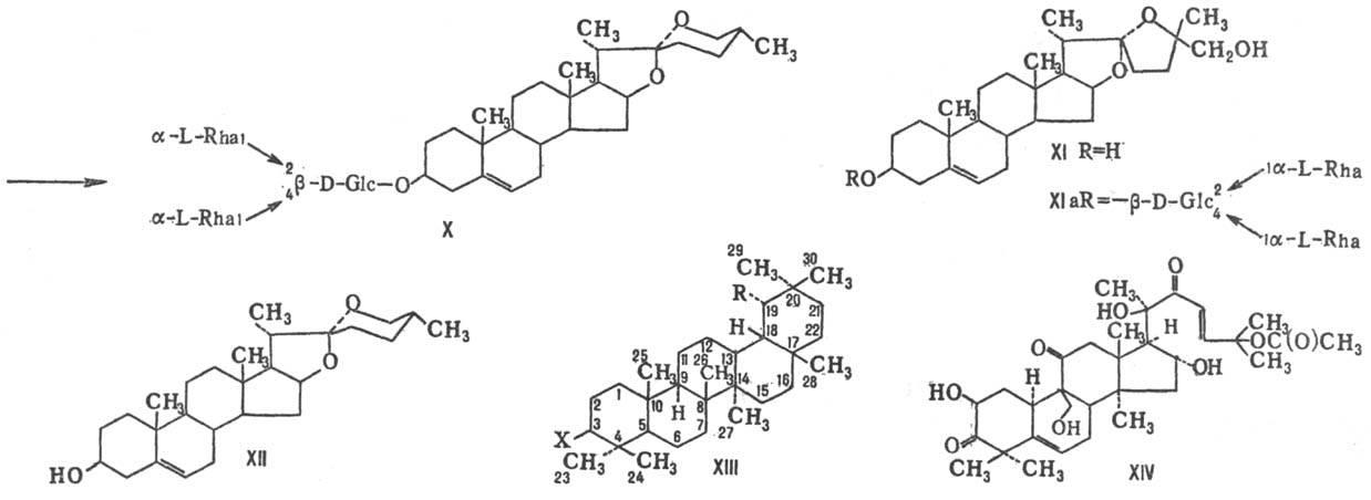 биодобавки от холестерина япония