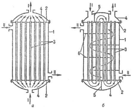 Теплообменник кожухотрубный четырехходовой теплообменник газовой компрессии