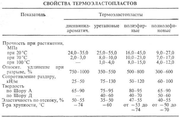 http://www.xumuk.ru/encyklopedia/2/4109-13.jpg