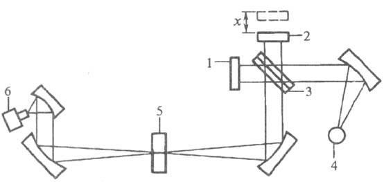 Рис. Оптическая схема