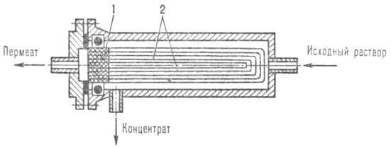 Аппарат с волокнистой мембраной