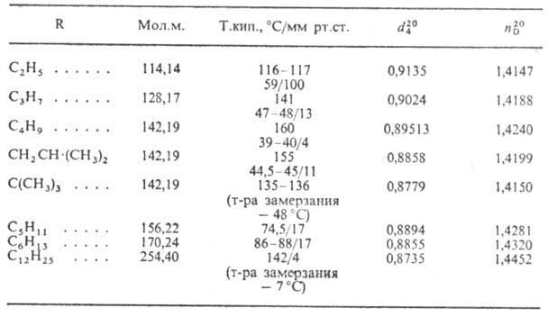 Акриловая кислота).