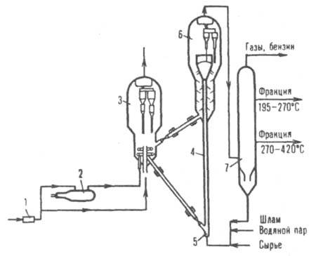 4 лифт -реактор;