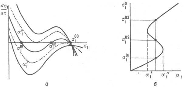 Ферментативная система с тремя стационарными состояниями
