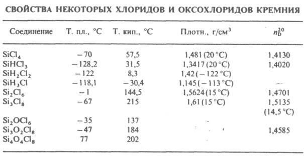 Тетрахлорид кремния химические свойства