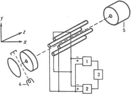 Схема квадрупольного