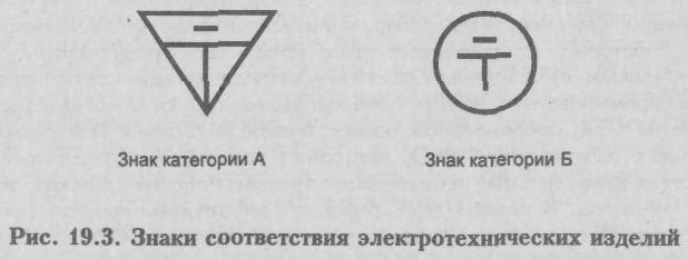 разные схемы сертификации
