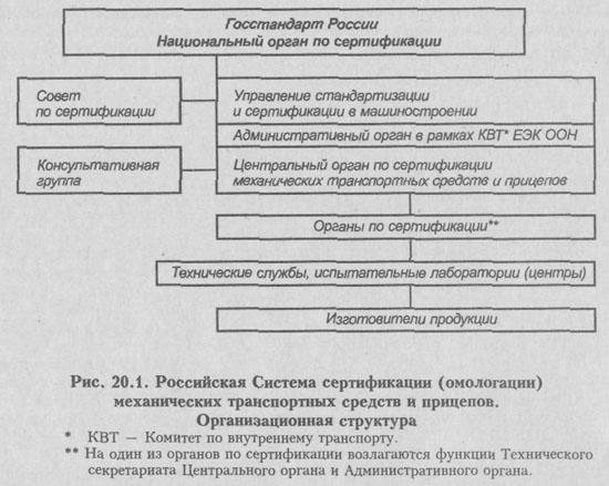 Центральным органом Системы
