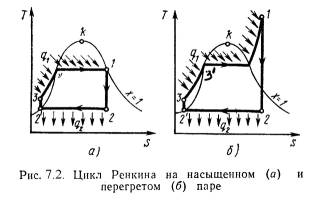 температура. температуру. пара. подвода теплоты в цикле.  Диаграмма цикла показана на рис.7.2,б Формулы расчета l, ht...